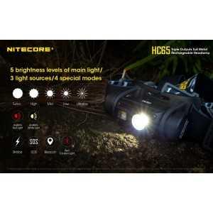 Lanterna frontala Nitecore HC65, 1000 lumeni